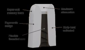 cutaway-p-series-01-300x177